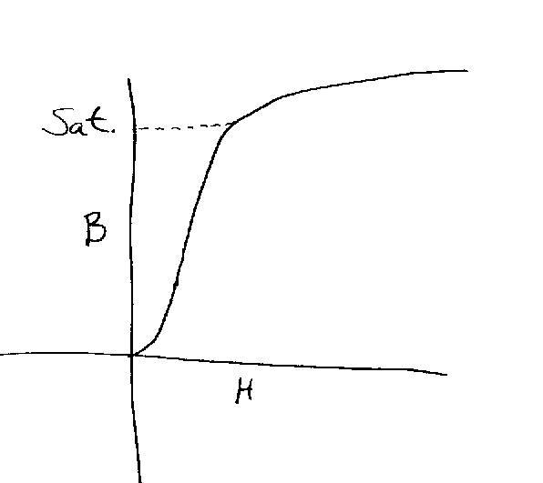mag-curve1.jpg